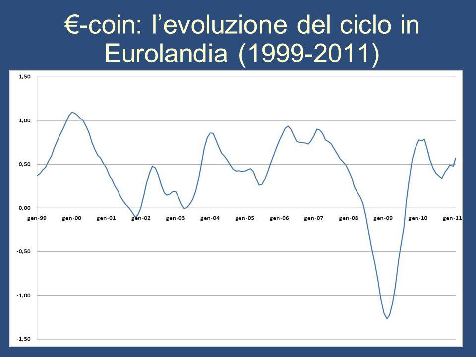 TRE FATTI CHIAVE SULLE FLUTTUAZIONI ECONOMICHE Le fluttuazioni economiche sono irregolari e imprevedibili.