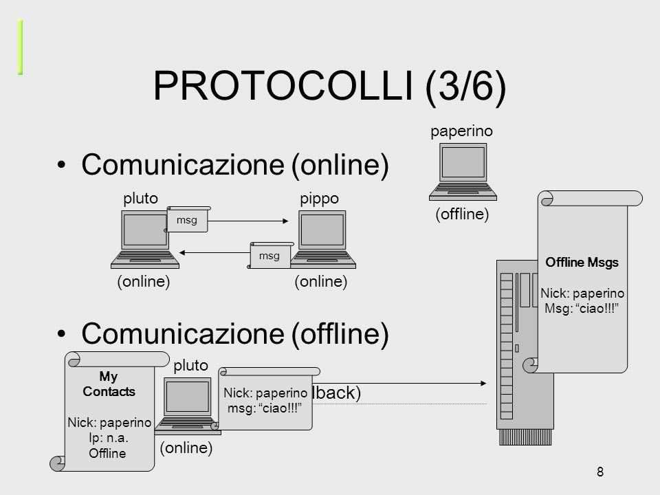 8 PROTOCOLLI (3/6) Comunicazione (online) Comunicazione (offline) (online) pluto (online) pippo msg paperino (offline) (online) pluto send (callback) Nick: paperino msg: ciao!!! My Contacts Nick: paperino Ip: n.a.