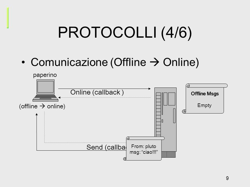 9 PROTOCOLLI (4/6) Comunicazione (Offline  Online) paperino (offline  online) Offline Msgs Empty Online (callback ) Send (callback ) From: pluto msg: ciao!!!