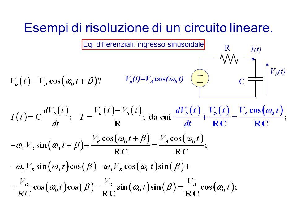 Esempi di risoluzione di un circuito lineare. Eq. differenziali: ingresso sinusoidale V b (t) C R I(t) V a (t)=V A cos(  0 t)