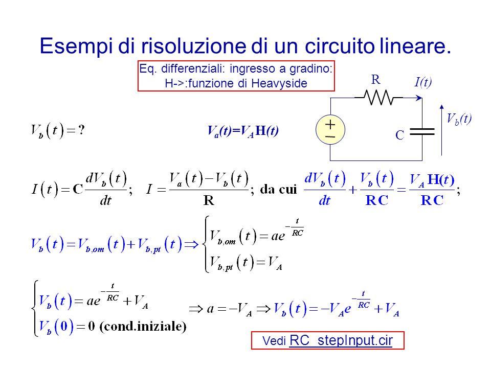 Esempi di risoluzione di un circuito lineare. Eq. differenziali: ingresso a gradino: H->:funzione di Heavyside V b (t) C R I(t) V a (t)=V A H(t) Vedi