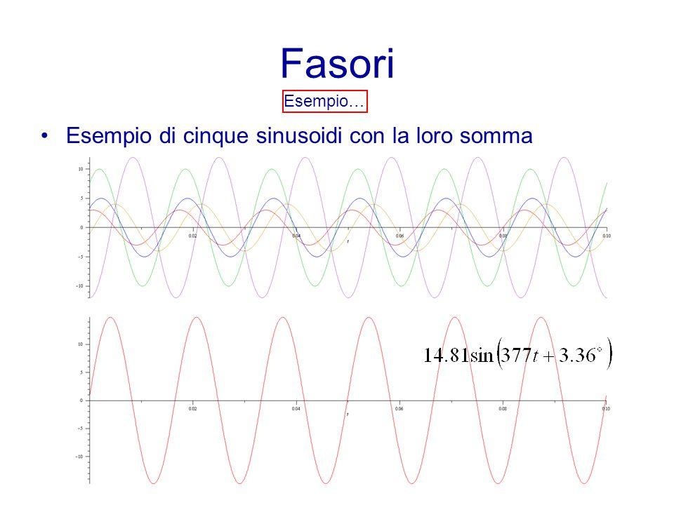 Fasori Esempio… Esempio di cinque sinusoidi con la loro somma