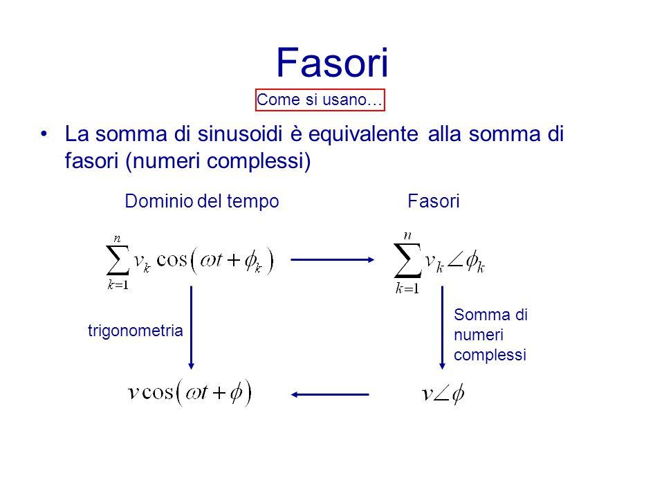 Fasori Come si usano… La somma di sinusoidi è equivalente alla somma di fasori (numeri complessi) trigonometria Somma di numeri complessi Dominio del tempoFasori