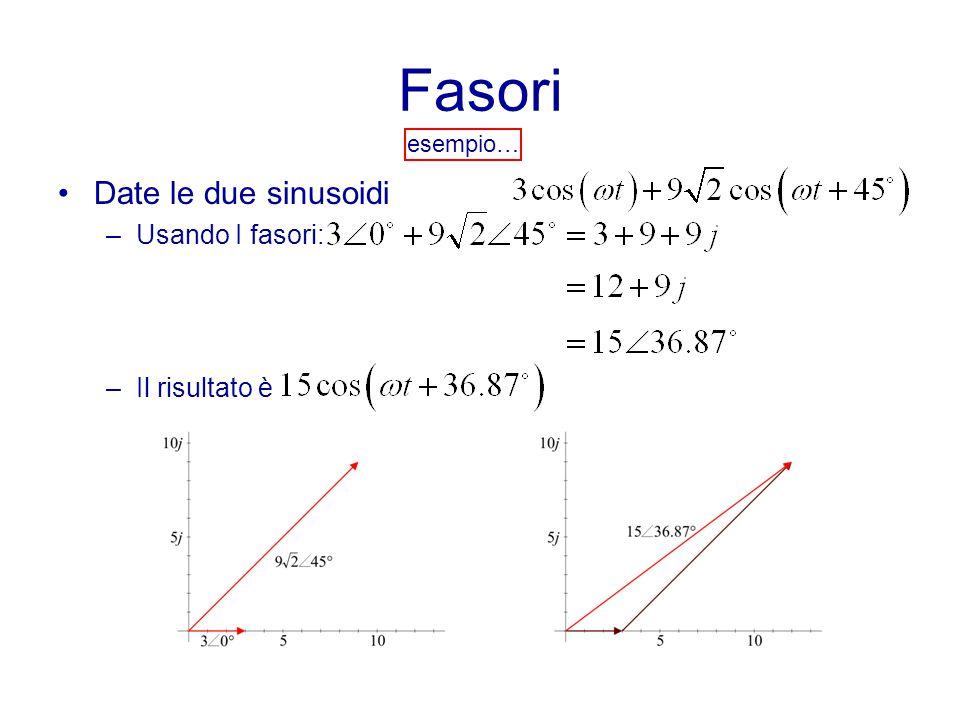 Fasori esempio… Date le due sinusoidi –Usando I fasori: –Il risultato è