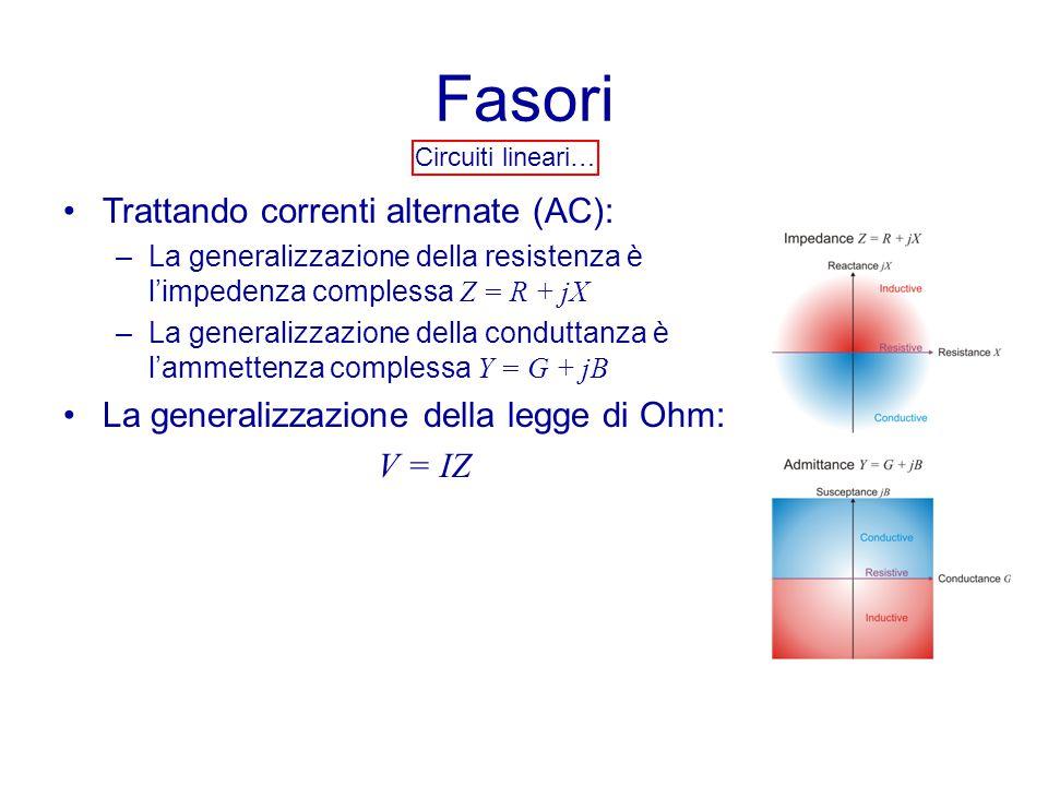 Fasori Circuiti lineari… Trattando correnti alternate (AC): –La generalizzazione della resistenza è l'impedenza complessa Z = R + jX –La generalizzazi