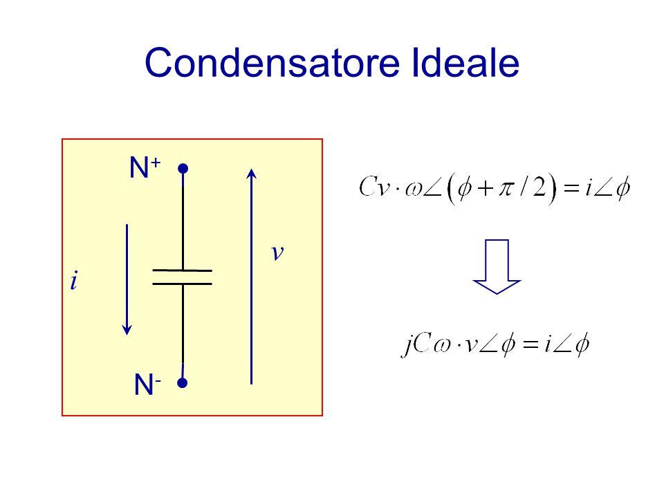 Condensatore Ideale N + N-N- i v N-N- i v