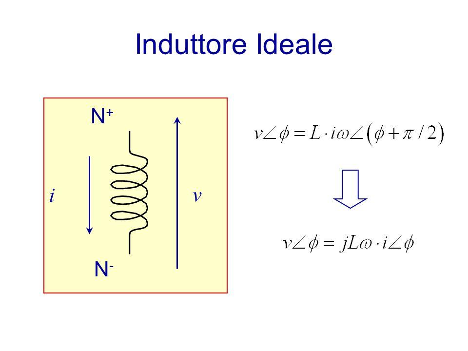 Induttore Ideale N + N-N- i v