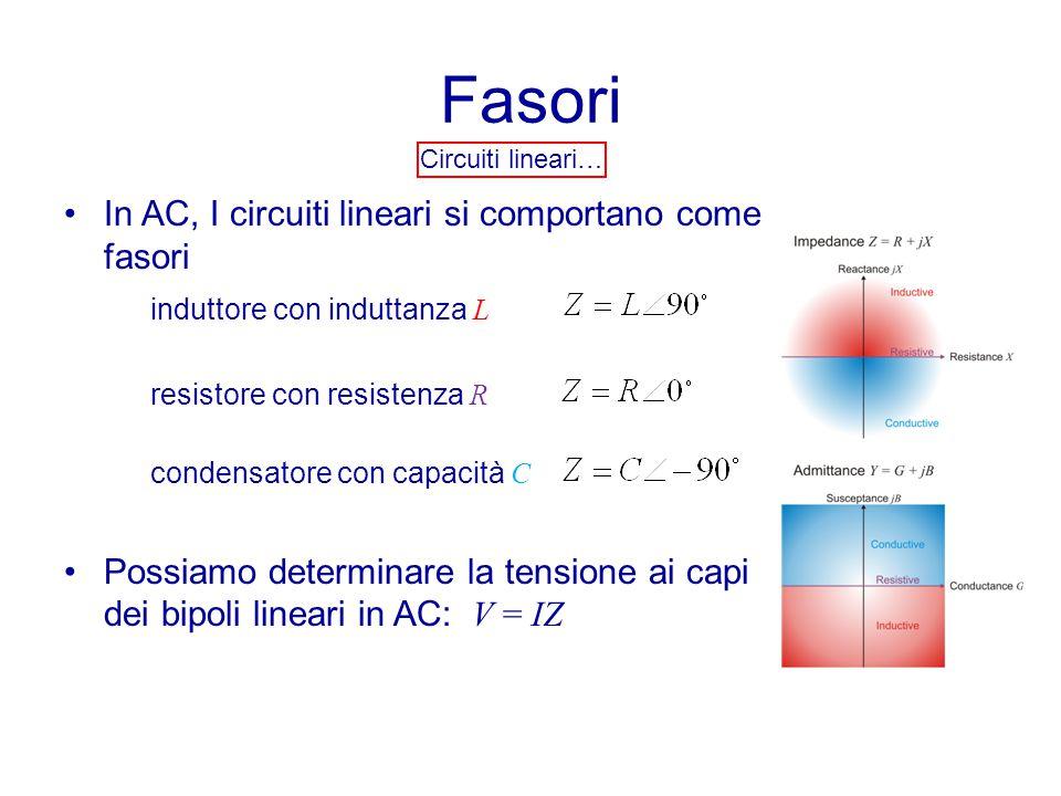 Fasori Circuiti lineari… In AC, I circuiti lineari si comportano come fasori induttore con induttanza L resistore con resistenza R condensatore con capacità C Possiamo determinare la tensione ai capi dei bipoli lineari in AC: V = IZ