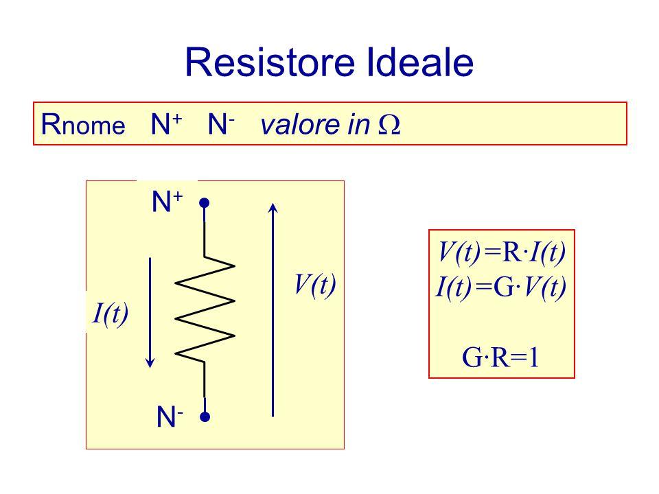 Resistore Ideale R nome N + N - valore in  N + N-N- I(t) V(t) N + N-N- I(t) V(t) V(t)=R·I(t) I(t)=G·V(t) G·R=1