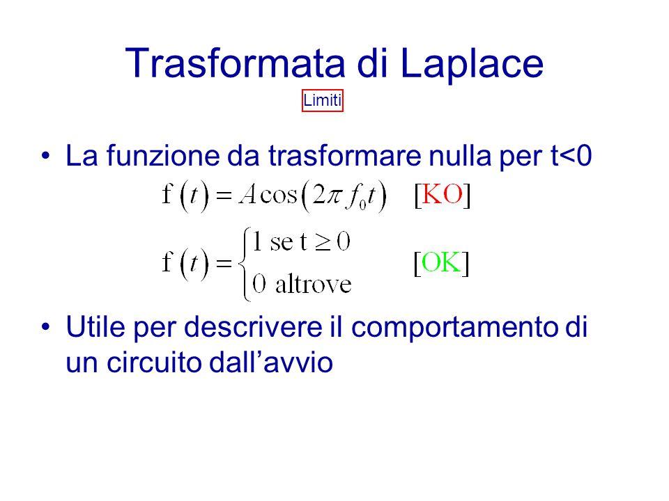Trasformata di Laplace La funzione da trasformare nulla per t<0 Utile per descrivere il comportamento di un circuito dall'avvio Limiti