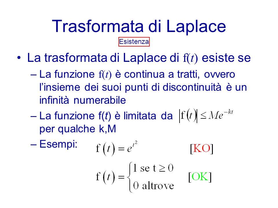 Trasformata di Laplace Esistenza La trasformata di Laplace di f(t) esiste se –La funzione f(t) è continua a tratti, ovvero l'insieme dei suoi punti di discontinuità è un infinità numerabile –La funzione f(t) è limitata da per qualche k,M –Esempi: