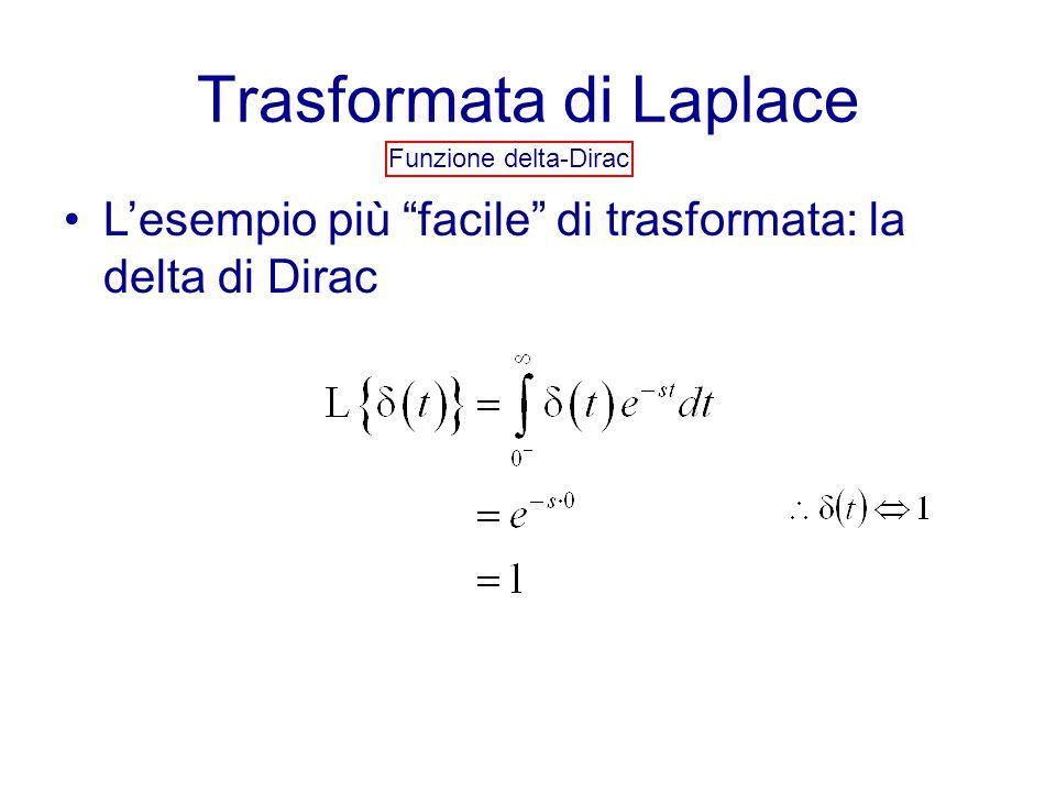 Trasformata di Laplace Funzione delta-Dirac L'esempio più facile di trasformata: la delta di Dirac