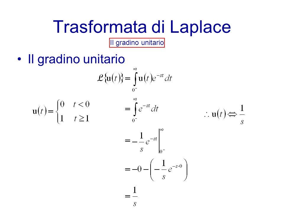 Trasformata di Laplace Il gradino unitario