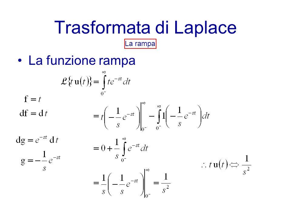 Trasformata di Laplace La rampa La funzione rampa