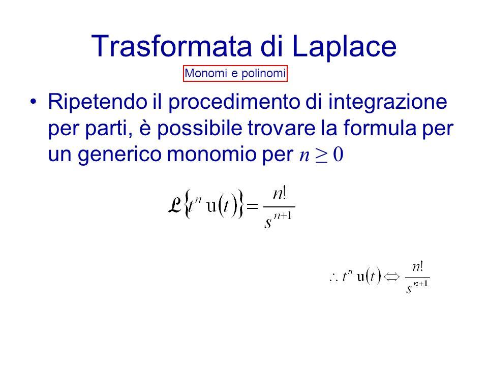 Trasformata di Laplace Monomi e polinomi Ripetendo il procedimento di integrazione per parti, è possibile trovare la formula per un generico monomio p