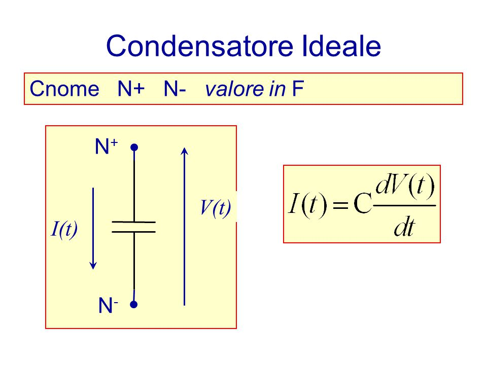 Induttore Ideale Lnome N+ N- valore in H N + N-N- I(t) V(t) N + N-N- I(t) V(t)