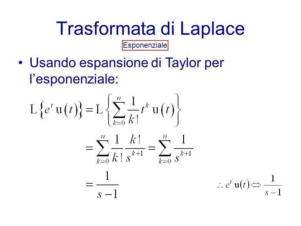 Trasformata di Laplace Esponenziale Usando espansione di Taylor per l'esponenziale:
