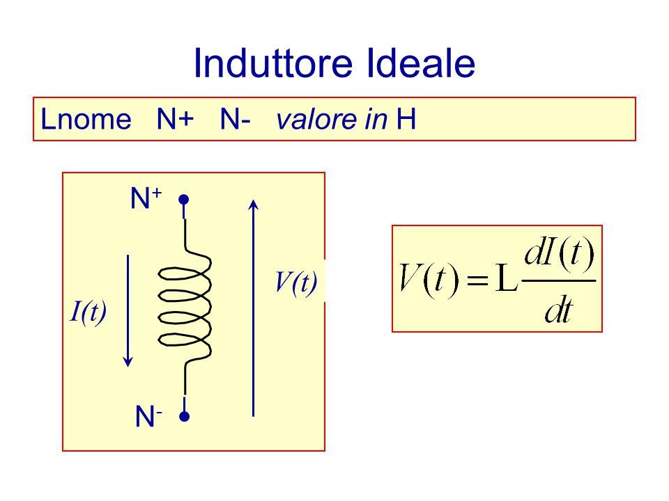 Diagrammi di Bode ω Polo a ω=p(=1/t) Gain Una Decade 0 dB –20 dB p Singolo polo: ampiezza Ad es.