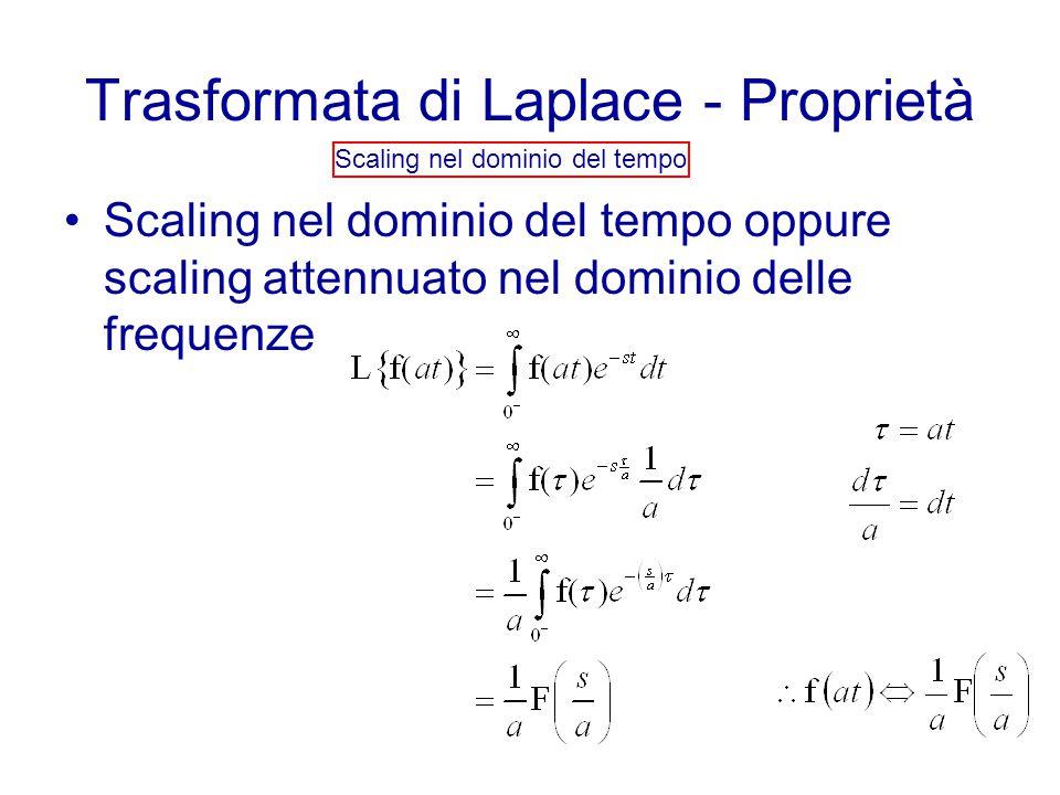 Trasformata di Laplace - Proprietà Scaling nel dominio del tempo Scaling nel dominio del tempo oppure scaling attennuato nel dominio delle frequenze