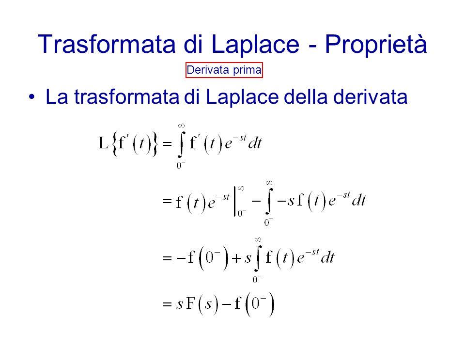 Trasformata di Laplace - Proprietà Derivata prima La trasformata di Laplace della derivata