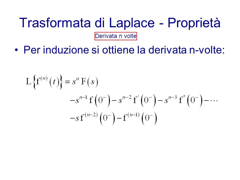 Trasformata di Laplace - Proprietà Derivata n volte Per induzione si ottiene la derivata n-volte: