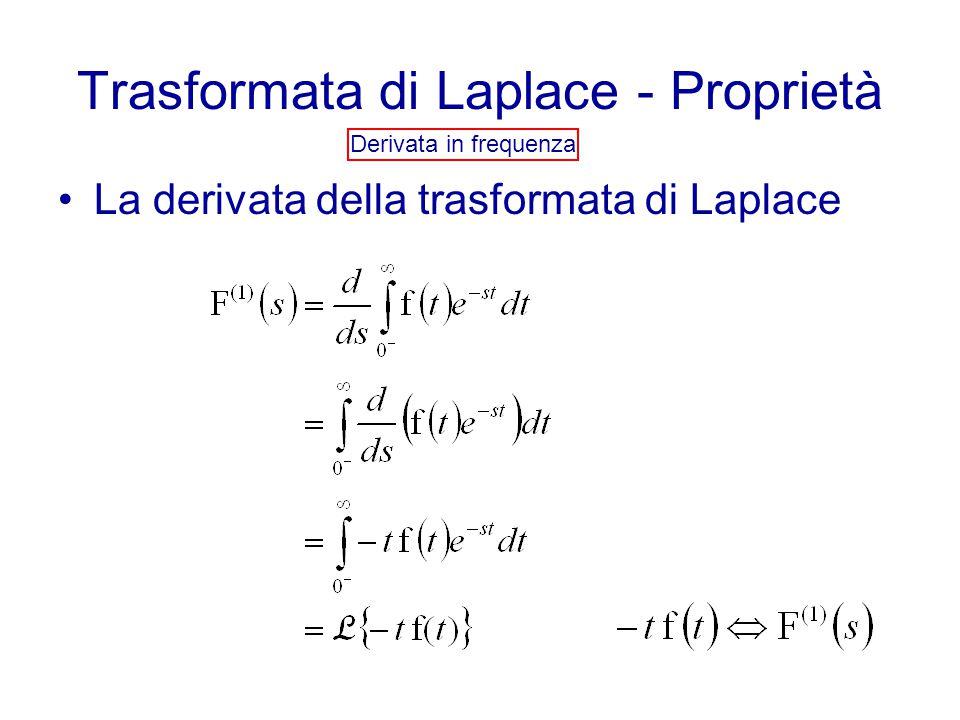 Trasformata di Laplace - Proprietà Derivata in frequenza La derivata della trasformata di Laplace