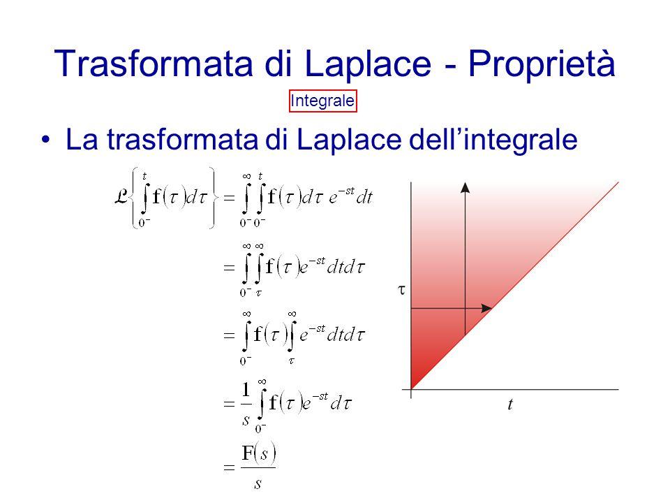 Trasformata di Laplace - Proprietà Integrale La trasformata di Laplace dell'integrale