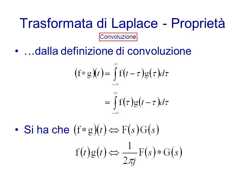 Trasformata di Laplace - Proprietà Convoluzione …dalla definizione di convoluzione Si ha che