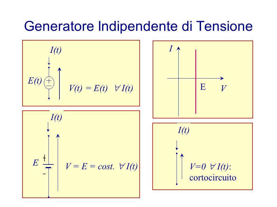 Generatore Indipendente di Tensione E V = E = cost.  I(t) I(t) V=0  I(t): cortocircuito I(t) V(t) = E(t)  I(t) E(t) E V I