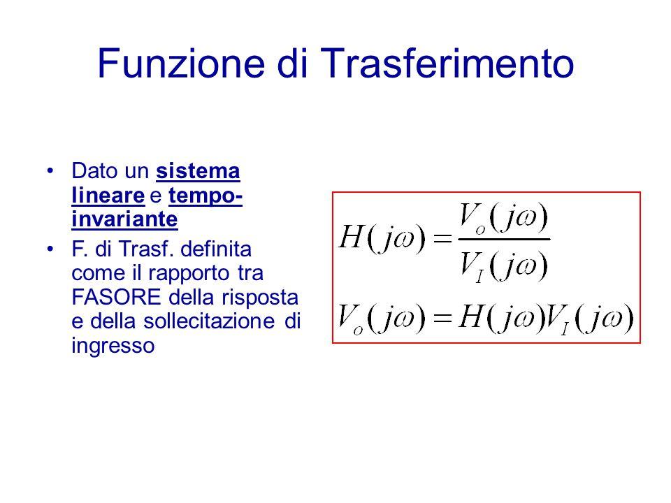 Funzione di Trasferimento Dato un sistema lineare e tempo- invariante F. di Trasf. definita come il rapporto tra FASORE della risposta e della solleci