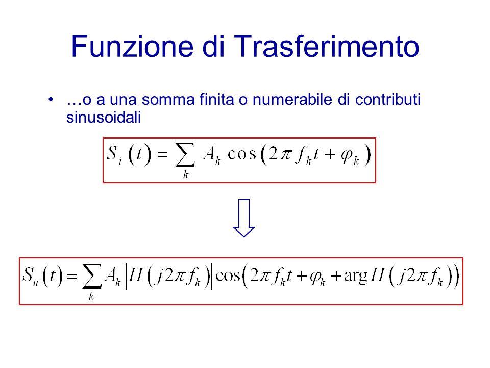 Funzione di Trasferimento …o a una somma finita o numerabile di contributi sinusoidali
