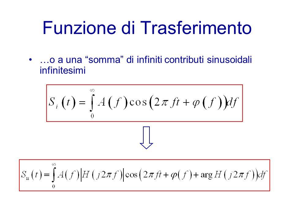 Funzione di Trasferimento …o a una somma di infiniti contributi sinusoidali infinitesimi