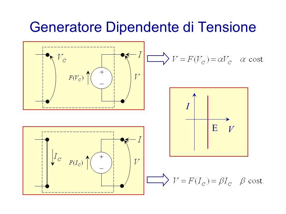 Generatore Dipendente di Tensione E V I..