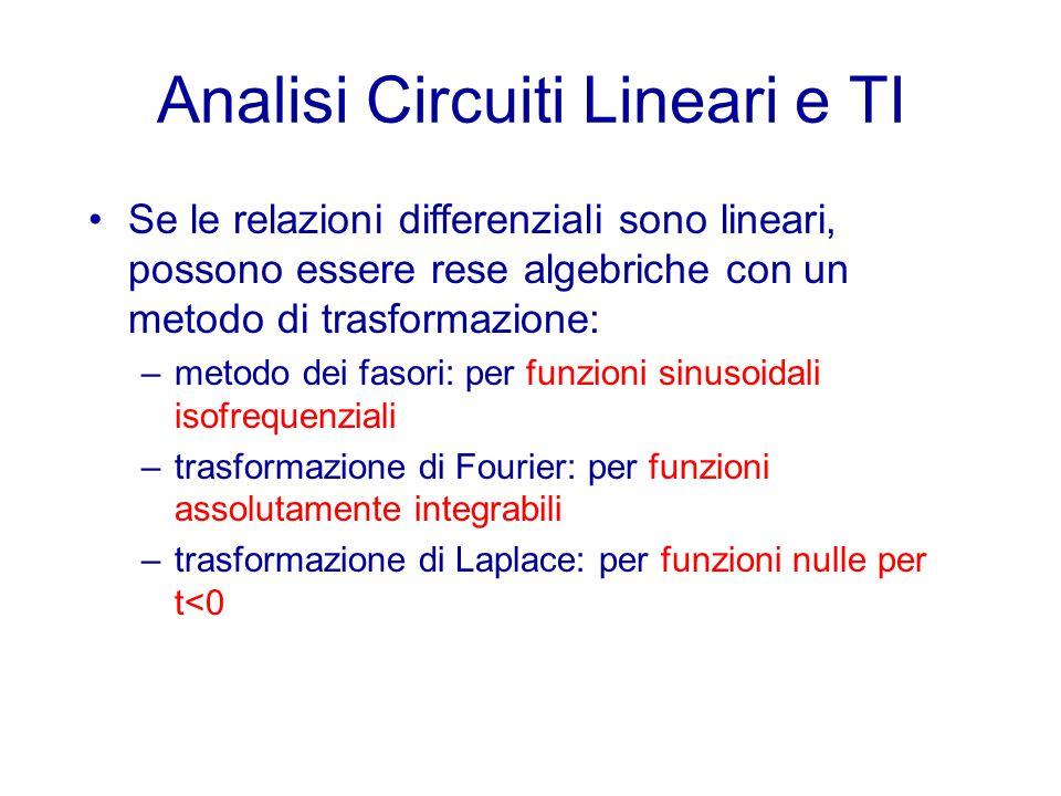 Analisi Circuiti Lineari e TI Se le relazioni differenziali sono lineari, possono essere rese algebriche con un metodo di trasformazione: –metodo dei fasori: per funzioni sinusoidali isofrequenziali –trasformazione di Fourier: per funzioni assolutamente integrabili –trasformazione di Laplace: per funzioni nulle per t<0