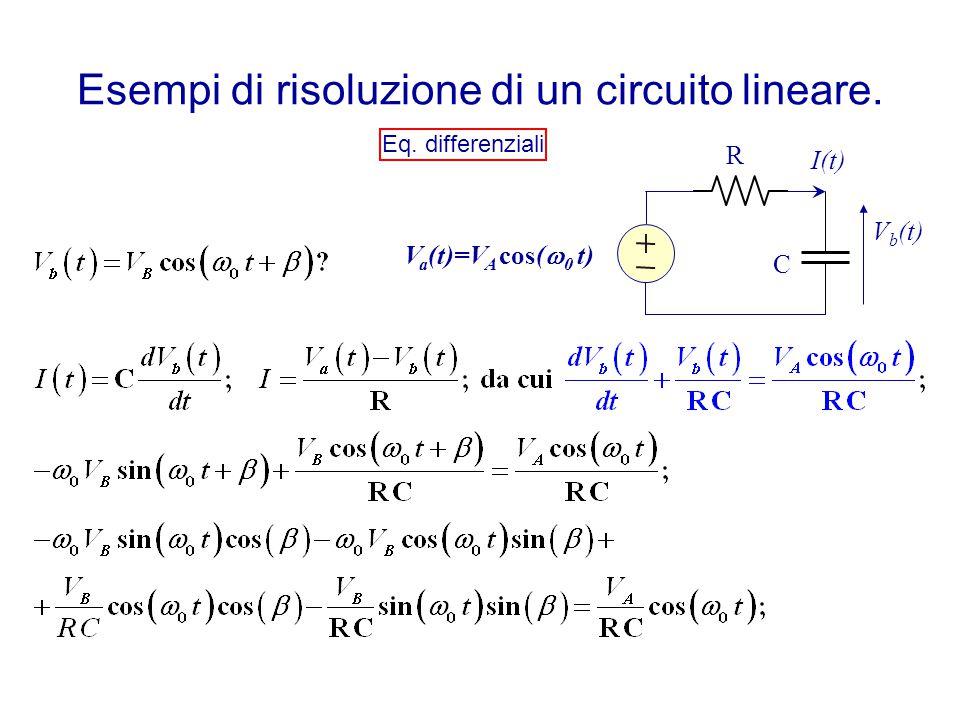 Esempi di risoluzione di un circuito lineare. Eq. differenziali V b (t) C R I(t) V a (t)=V A cos(  0 t)