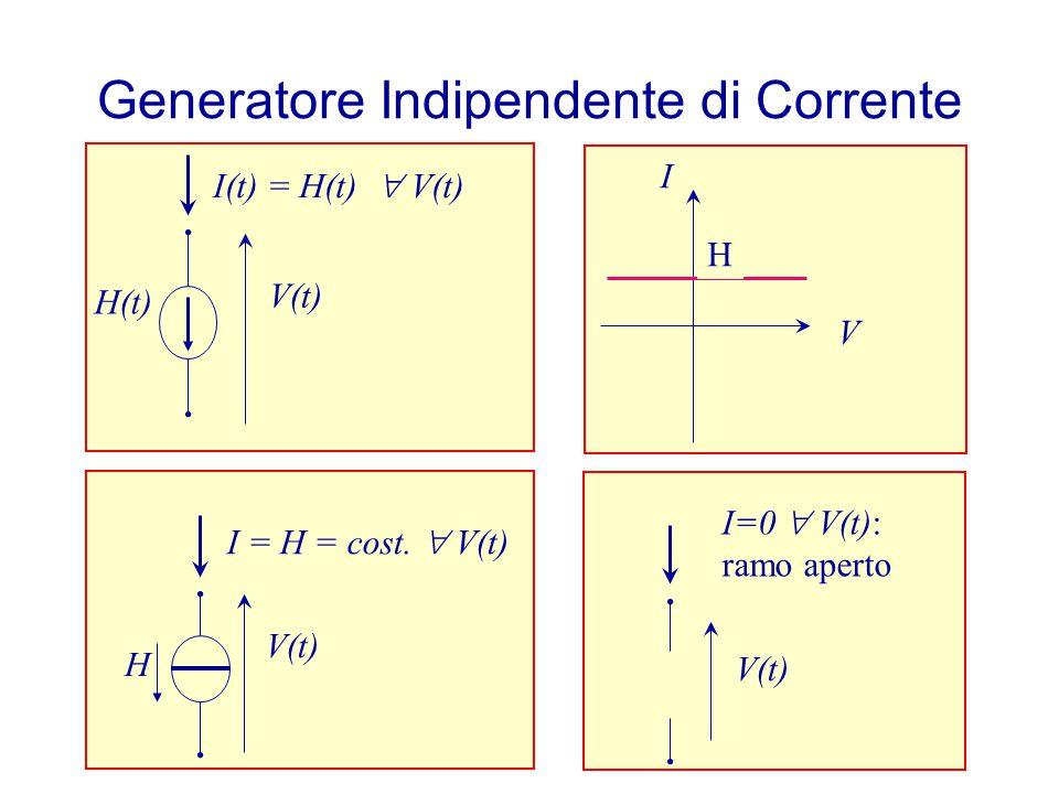Generatore Indipendente di Corrente I=0  V(t): ramo aperto V(t) H I = H = cost.  V(t) V(t) I(t) = H(t)  V(t) H(t) H V I