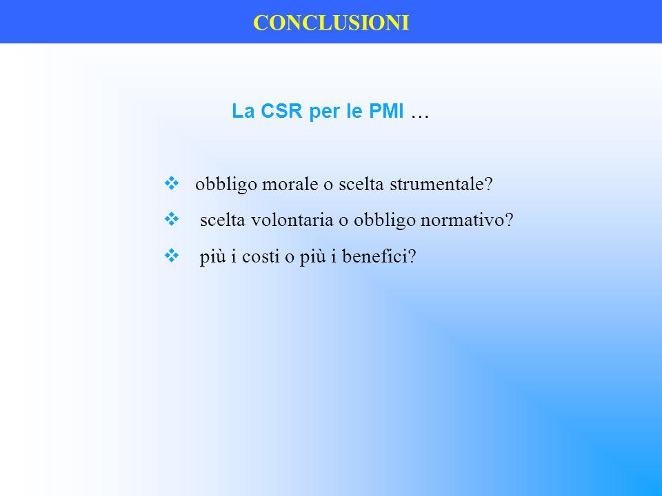 La CSR per le PMI … CONCLUSIONI  obbligo morale o scelta strumentale.