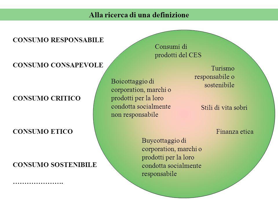 CONSUMO RESPONSABILE CONSUMO CONSAPEVOLE CONSUMO CRITICO CONSUMO ETICO CONSUMO SOSTENIBILE ………………….