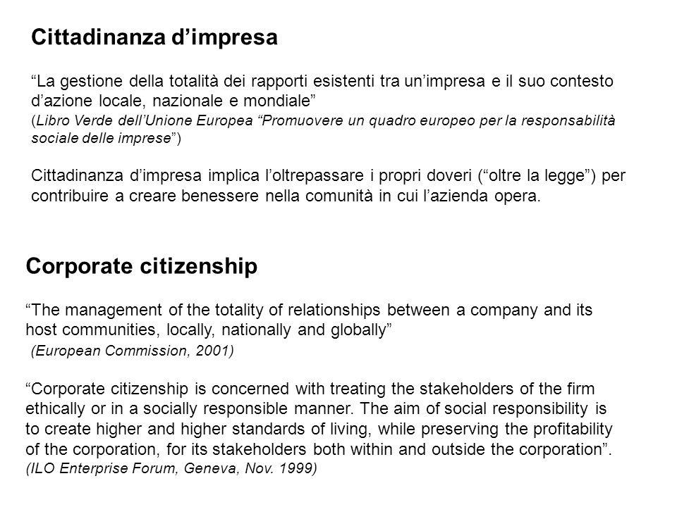 """Cittadinanza d'impresa """"La gestione della totalità dei rapporti esistenti tra un'impresa e il suo contesto d'azione locale, nazionale e mondiale"""" (Lib"""