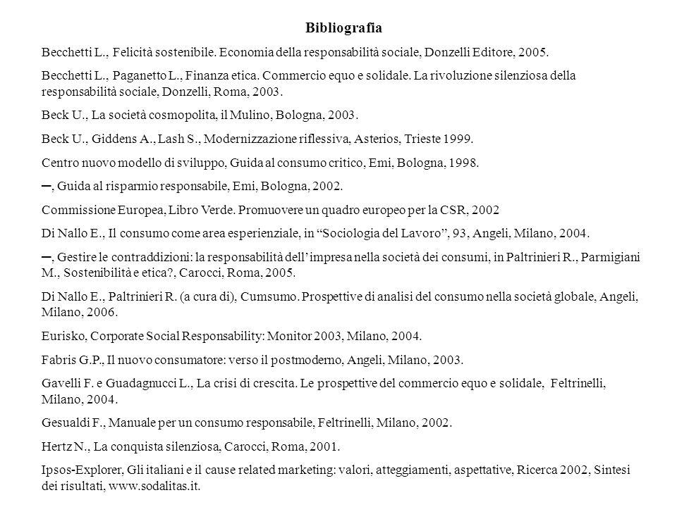 Bibliografia Becchetti L., Felicità sostenibile. Economia della responsabilità sociale, Donzelli Editore, 2005. Becchetti L., Paganetto L., Finanza et