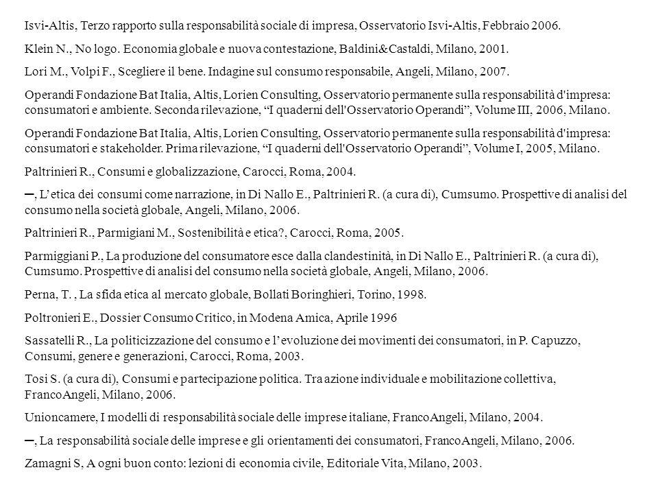 Isvi-Altis, Terzo rapporto sulla responsabilità sociale di impresa, Osservatorio Isvi-Altis, Febbraio 2006. Klein N., No logo. Economia globale e nuov