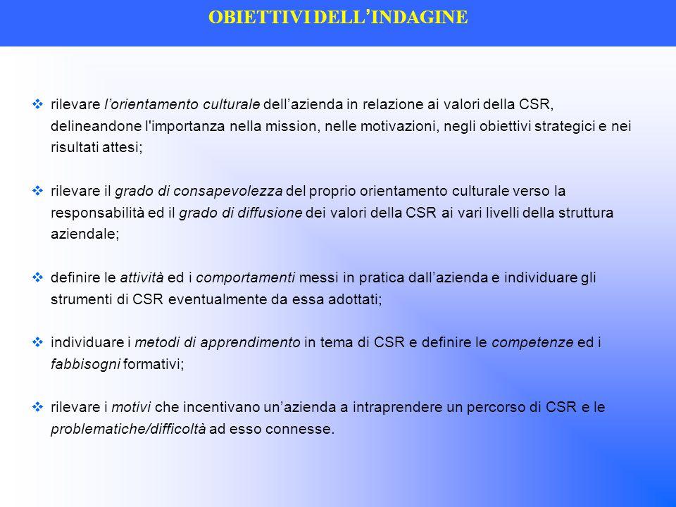  rilevare l'orientamento culturale dell'azienda in relazione ai valori della CSR, delineandone l'importanza nella mission, nelle motivazioni, negli o