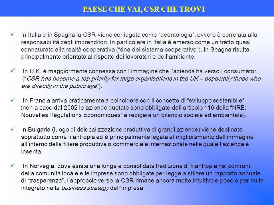 """In Italia e in Spagna la CSR viene coniugata come """"deontologia"""", ovvero è correlata alla responsabilità degli imprenditori. In particolare in Italia è"""