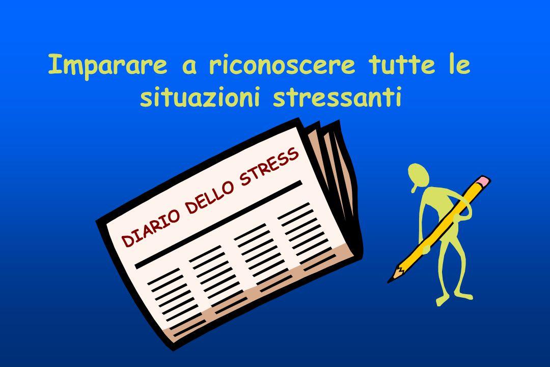 Imparare a riconoscere tutte le situazioni stressanti DIARIO DELLO STRESS