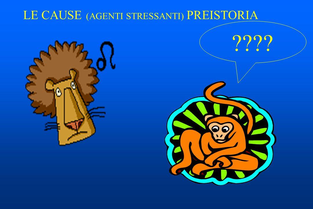 QUALI SONO I SINTOMI DELLO STRESS Mal di pancia/stomaco, dist.