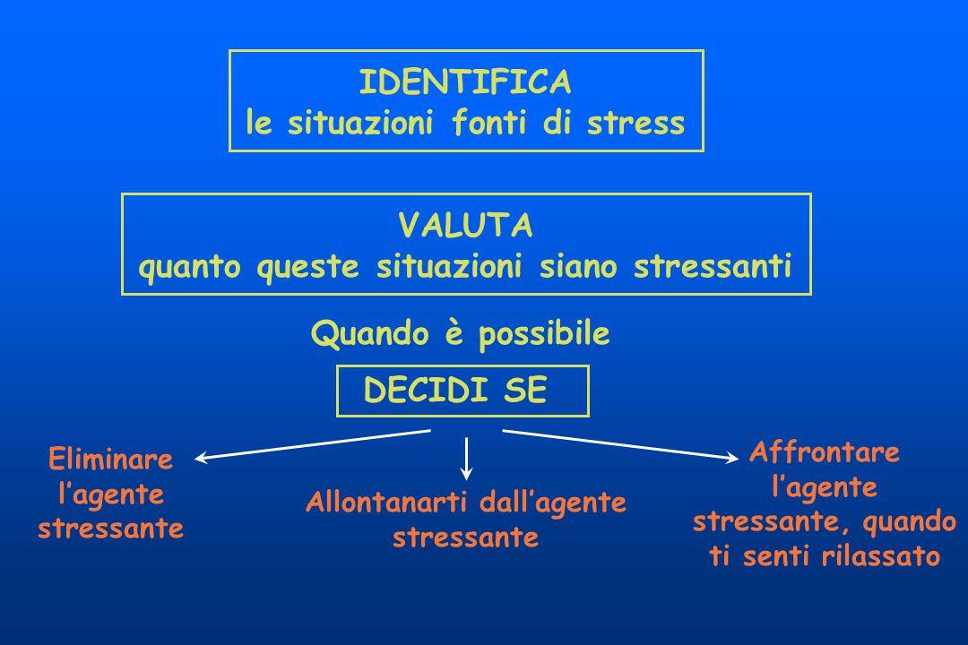 IDENTIFICA le situazioni fonti di stress VALUTA quanto queste situazioni siano stressanti Quando è possibile DECIDI SE Eliminare l'agente stressante A