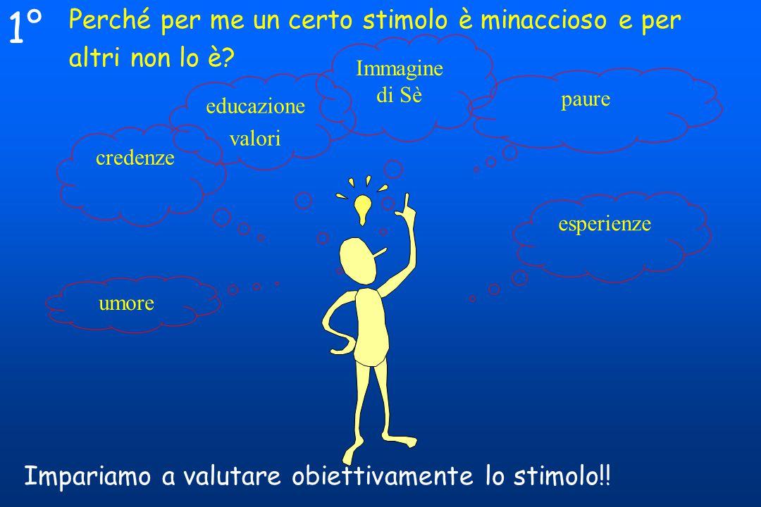 educazione valori paure Immagine di Sè credenze esperienze Impariamo a valutare obiettivamente lo stimolo!! umore 1° Perché per me un certo stimolo è