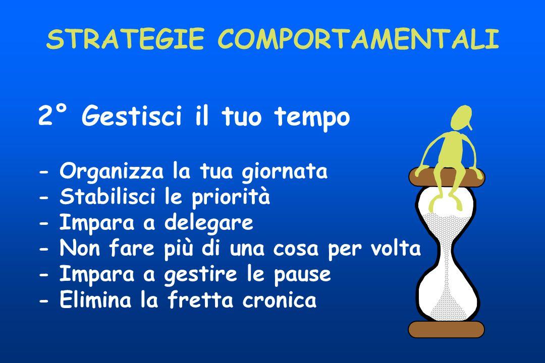 STRATEGIE COMPORTAMENTALI 2° Gestisci il tuo tempo - Organizza la tua giornata - Stabilisci le priorità - Impara a delegare - Non fare più di una cosa