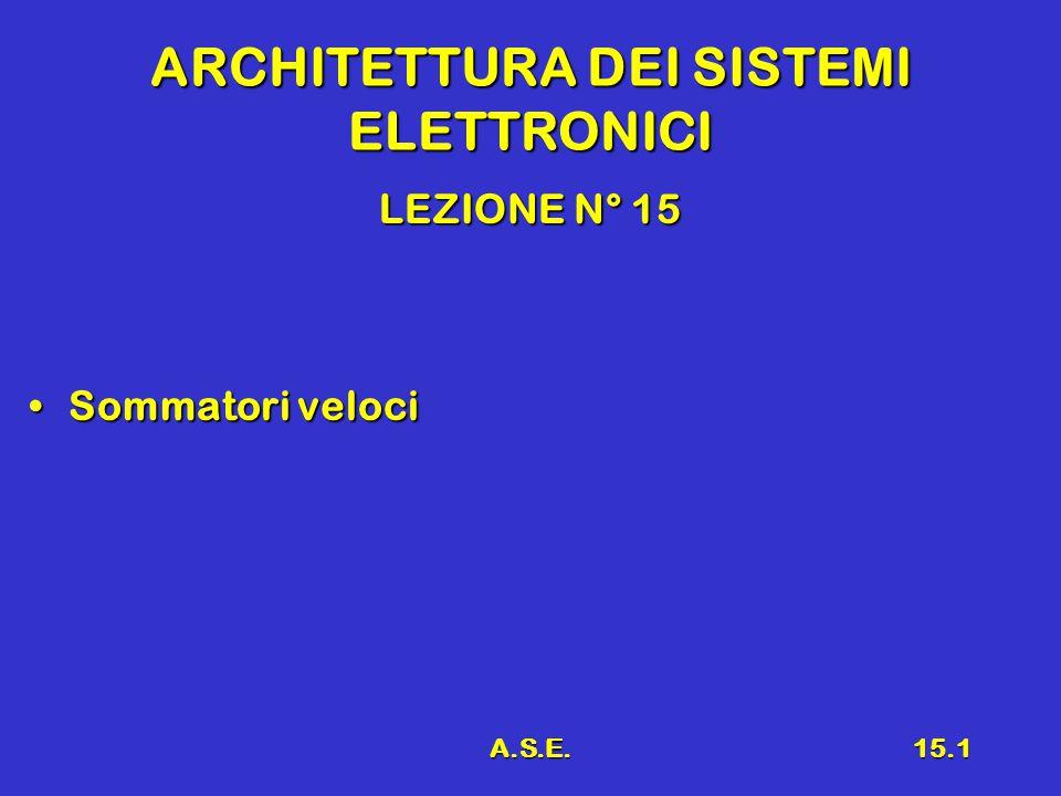 A.S.E.15.1 ARCHITETTURA DEI SISTEMI ELETTRONICI LEZIONE N° 15 Sommatori velociSommatori veloci