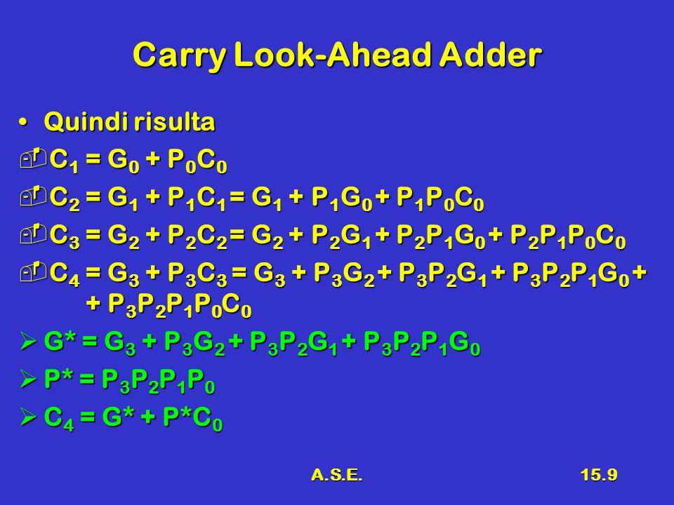 A.S.E.15.10 Look - Ahead Carry Generator C in G P 0 3 0 3 C3C3C3C3 C2C2C2C2 C1C1C1C1 G*P*